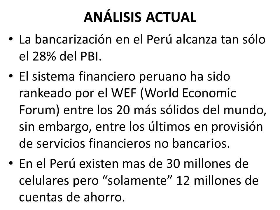 ANÁLISIS ACTUAL La bancarización en el Perú alcanza tan sólo el 28% del PBI. El sistema financiero peruano ha sido rankeado por el WEF (World Economic