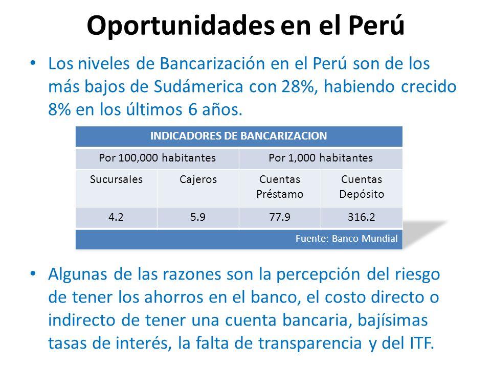 Oportunidades en el Perú Los niveles de Bancarización en el Perú son de los más bajos de Sudámerica con 28%, habiendo crecido 8% en los últimos 6 años