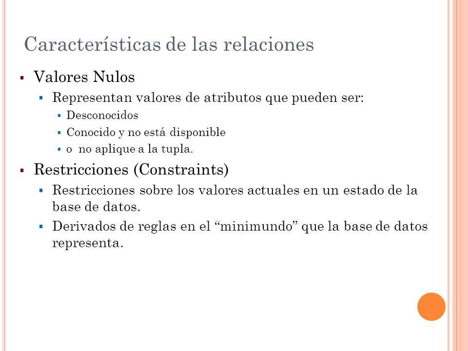 Características de las relaciones Valores Nulos Representan valores de atributos que pueden ser: Desconocidos Conocido y no está disponible o no apliq