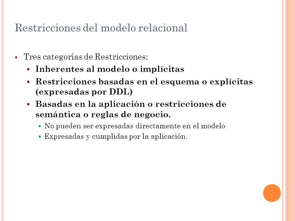 Restricciones del modelo relacional Tres categorías de Restricciones: Inherentes al modelo o implícitas Restricciones basadas en el esquema o explícit