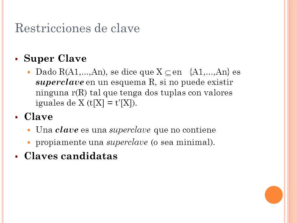 Restricciones de clave Super Clave Dado R(A1,...,An), se dice que X en {A1,...,An} es superclave en un esquema R, si no puede existir ninguna r(R) tal