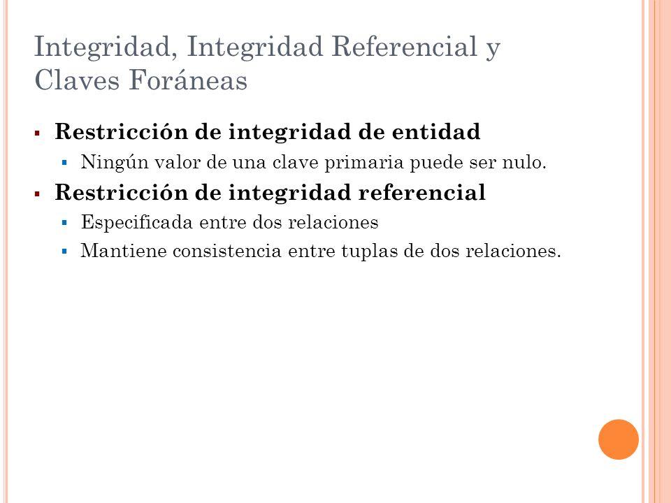 Integridad, Integridad Referencial y Claves Foráneas Restricción de integridad de entidad Ningún valor de una clave primaria puede ser nulo. Restricci