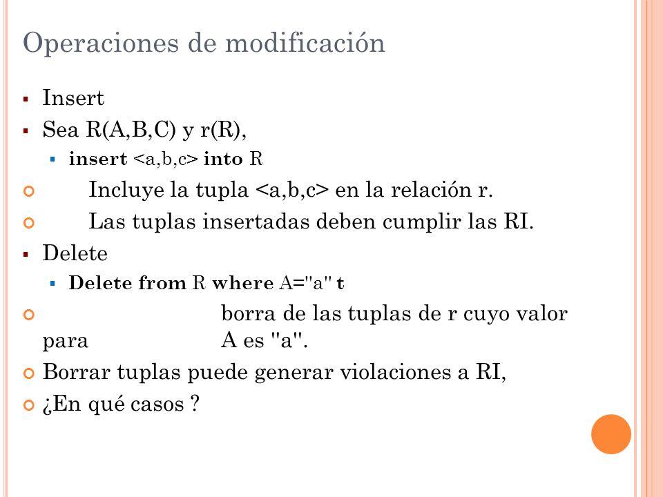 Operaciones de modificación Insert Sea R(A,B,C) y r(R), insert into R Incluye la tupla en la relación r. Las tuplas insertadas deben cumplir las RI. D