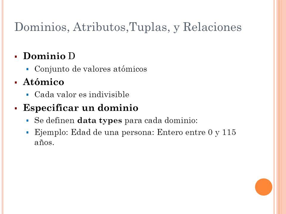 Dominios, Atributos,Tuplas, y Relaciones Esquema de relación R Denotado por R ( A 1, A 2,..., A n ) R es el nombre de la relación y A 1, A 2,..., A n sus atributos con dominios D 1, D 2,…, D n Relación Conjunto de n -tuplas r = { t 1, t 2,..., t m } Cada n -tupla t Lista ordenada de n valores t = Cada valor v i, 1 i n, es un elemento de dom( A i ) o es un valor NULL.