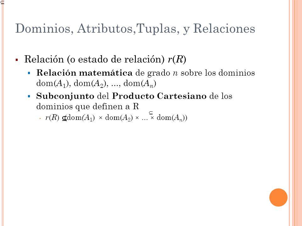Dominios, Atributos,Tuplas, y Relaciones Relación (o estado de relación) r ( R ) Relación matemática de grado n sobre los dominios dom( A 1 ), dom( A
