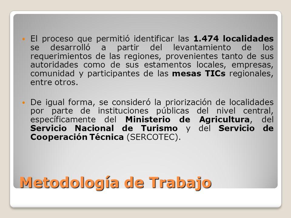 Metodología de Trabajo El proceso que permitió identificar las 1.474 localidades se desarrolló a partir del levantamiento de los requerimientos de las regiones, provenientes tanto de sus autoridades como de sus estamentos locales, empresas, comunidad y participantes de las mesas TICs regionales, entre otros.