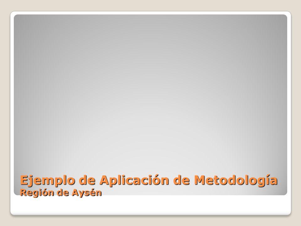Ejemplo de Aplicación de Metodología Región de Aysén
