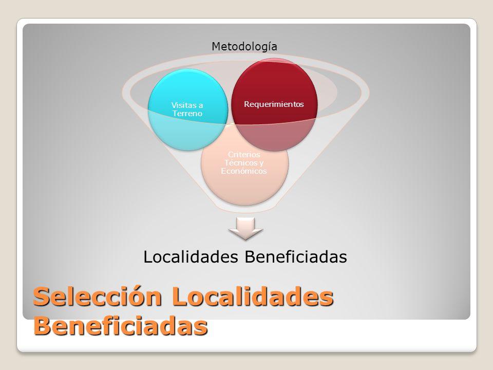 Selección Localidades Beneficiadas Localidades Beneficiadas Criterios Técnicos y Económicos Visitas a Terreno Requerimientos Metodología