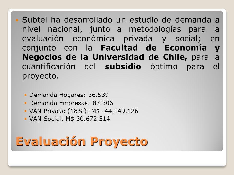 Evaluación Proyecto Subtel ha desarrollado un estudio de demanda a nivel nacional, junto a metodologías para la evaluación económica privada y social; en conjunto con la Facultad de Economía y Negocios de la Universidad de Chile, para la cuantificación del subsidio óptimo para el proyecto.