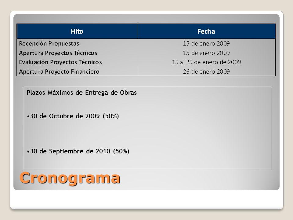 Cronograma Plazos Máximos de Entrega de Obras 30 de Octubre de 2009 (50%) 30 de Septiembre de 2010 (50%)