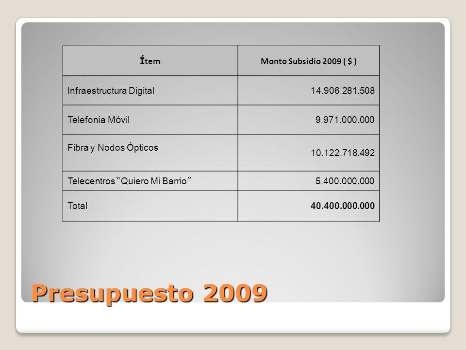 Presupuesto 2009 Í temMonto Subsidio 2009 ( $ ) Infraestructura Digital14.906.281.508 Telefon í a M ó vil 9.971.000.000 Fibra y Nodos Ó pticos 10.122.718.492 Telecentros Quiero Mi Barrio 5.400.000.000 Total40.400.000.000