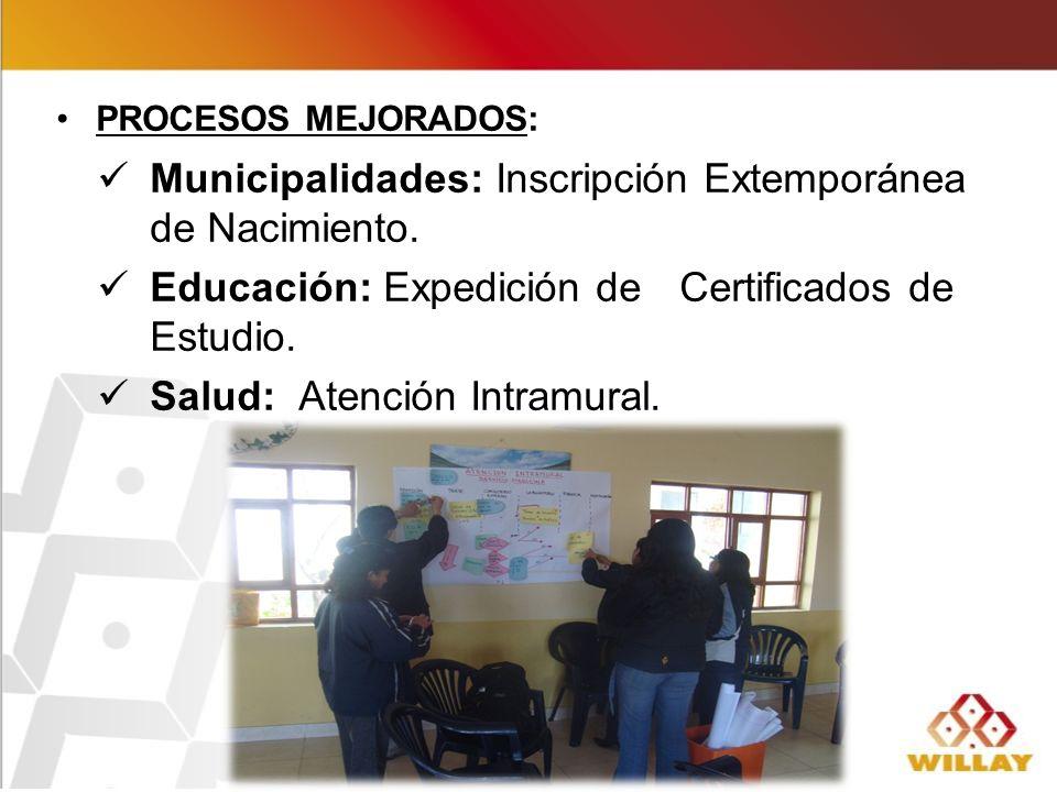 PROCESOS MEJORADOS: Municipalidades: Inscripción Extemporánea de Nacimiento.