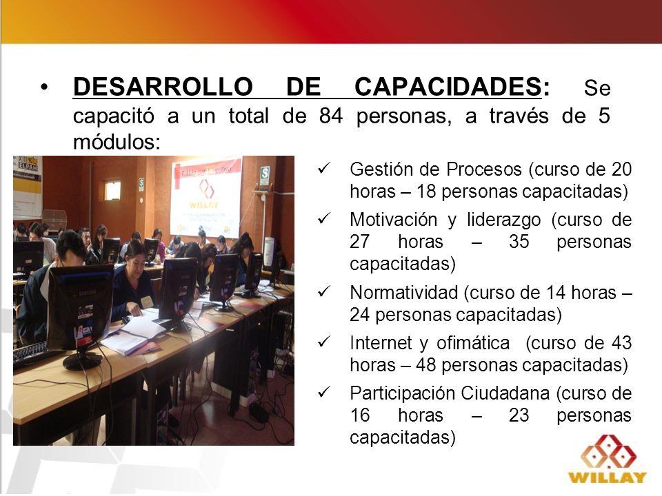 DESARROLLO DE CAPACIDADES: Se capacitó a un total de 84 personas, a través de 5 módulos: Gestión de Procesos (curso de 20 horas – 18 personas capacitadas) Motivación y liderazgo (curso de 27 horas – 35 personas capacitadas) Normatividad (curso de 14 horas – 24 personas capacitadas) Internet y ofimática (curso de 43 horas – 48 personas capacitadas) Participación Ciudadana (curso de 16 horas – 23 personas capacitadas)