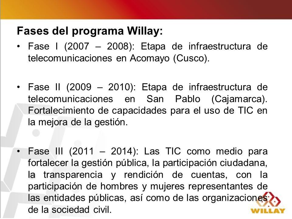 Fases del programa Willay: Fase I (2007 – 2008): Etapa de infraestructura de telecomunicaciones en Acomayo (Cusco).