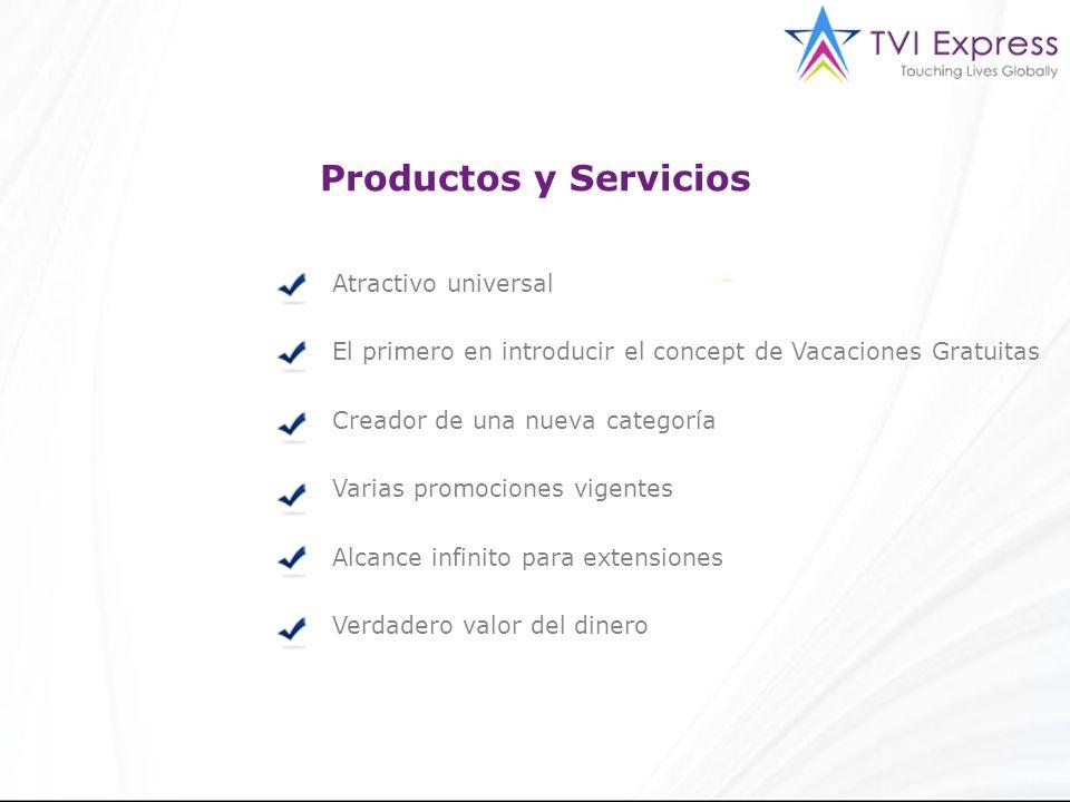 Productos y Servicios Atractivo universal El primero en introducir el concept de Vacaciones Gratuitas Creador de una nueva categoría Varias promocione