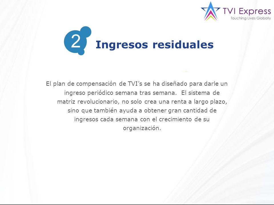 2 El plan de compensación de TVIs se ha diseñado para darle un ingreso periódico semana tras semana. El sistema de matriz revolucionario, no solo crea