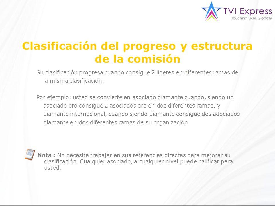 Clasificación del progreso y estructura de la comisión Su clasificación progresa cuando consigue 2 líderes en diferentes ramas de la misma clasificaci
