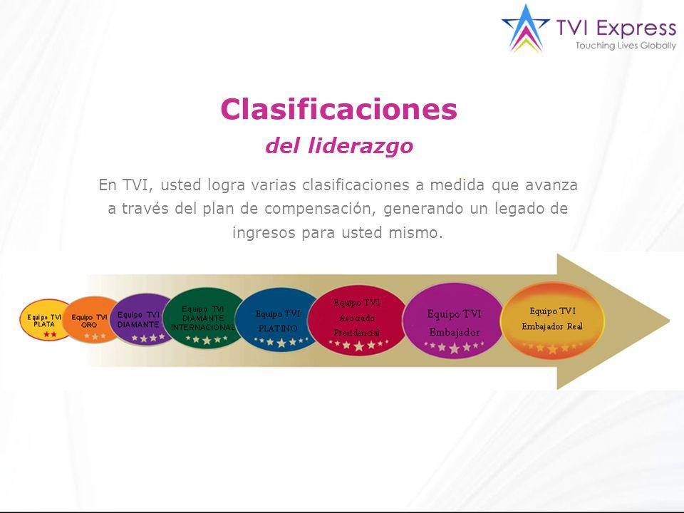 Clasificaciones del liderazgo En TVI, usted logra varias clasificaciones a medida que avanza a través del plan de compensación, generando un legado de ingresos para usted mismo.