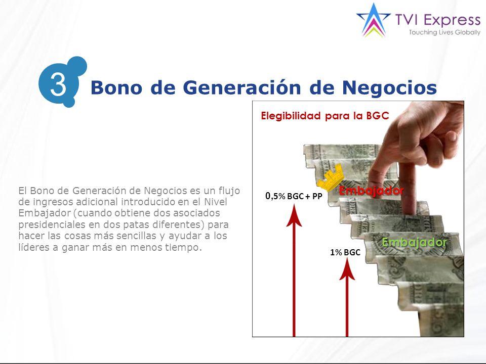 Elegibilidad para la BGC Embajador Embajador 3 Bono de Generación de Negocios 3 El Bono de Generación de Negocios es un flujo de ingresos adicional introducido en el Nivel Embajador (cuando obtiene dos asociados presidenciales en dos patas diferentes) para hacer las cosas más sencillas y ayudar a los líderes a ganar más en menos tiempo.
