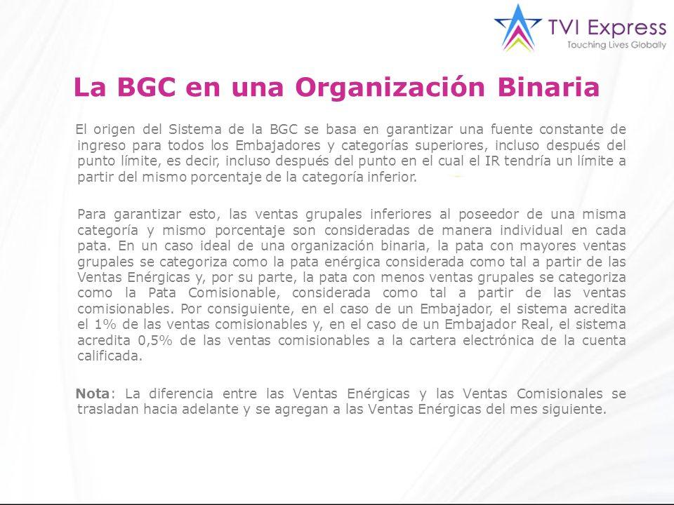 3 La BGC en una Organización Binaria El origen del Sistema de la BGC se basa en garantizar una fuente constante de ingreso para todos los Embajadores
