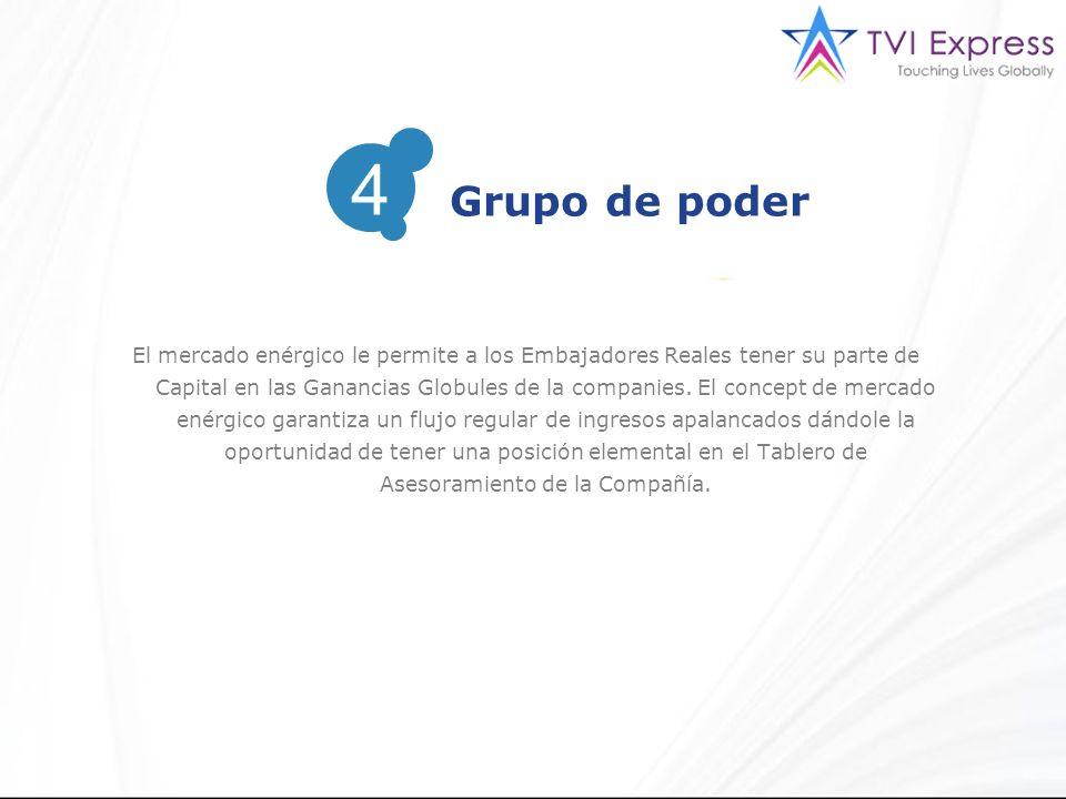 El mercado enérgico le permite a los Embajadores Reales tener su parte de Capital en las Ganancias Globules de la companies.