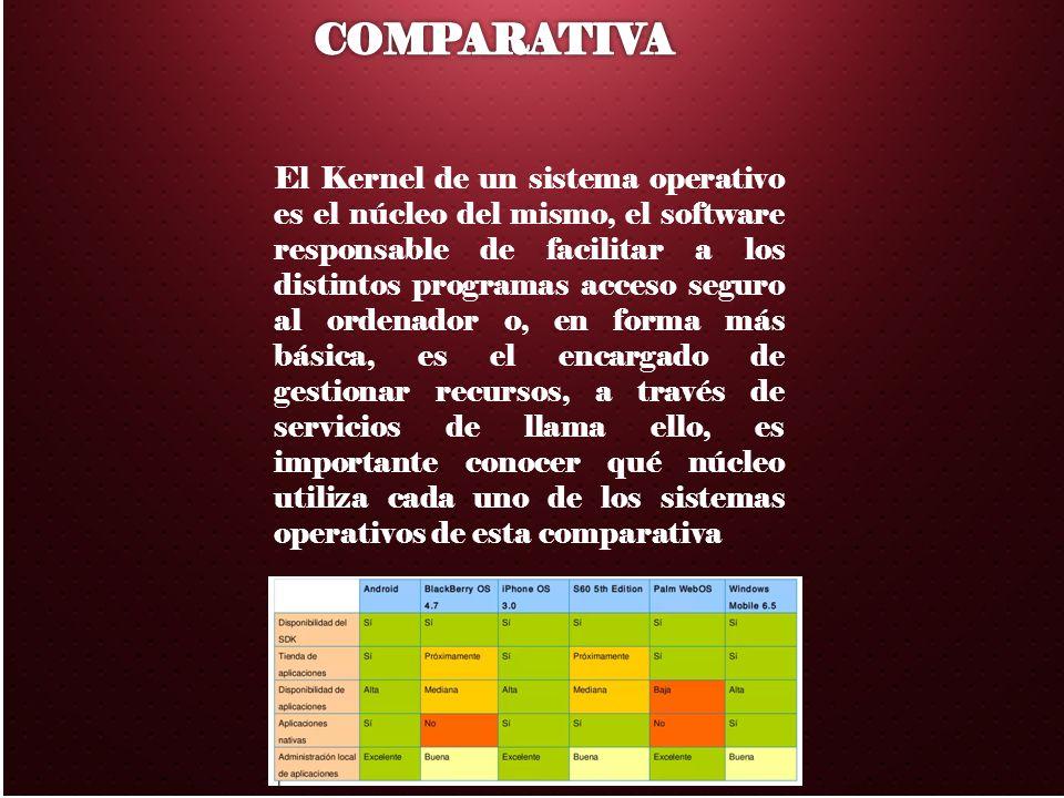 El Kernel de un sistema operativo es el núcleo del mismo, el software responsable de facilitar a los distintos programas acceso seguro al ordenador o,