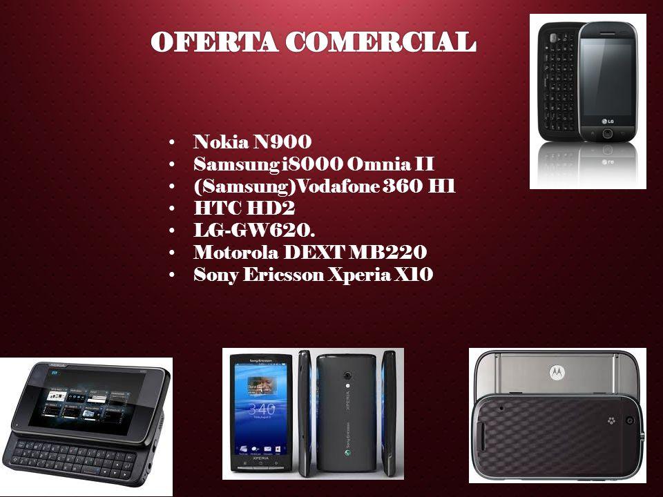 Nokia N900 Samsung i8000 Omnia II (Samsung)Vodafone 360 H1 HTC HD2 LG-GW620. Motorola DEXT MB220 Sony Ericsson Xperia X10