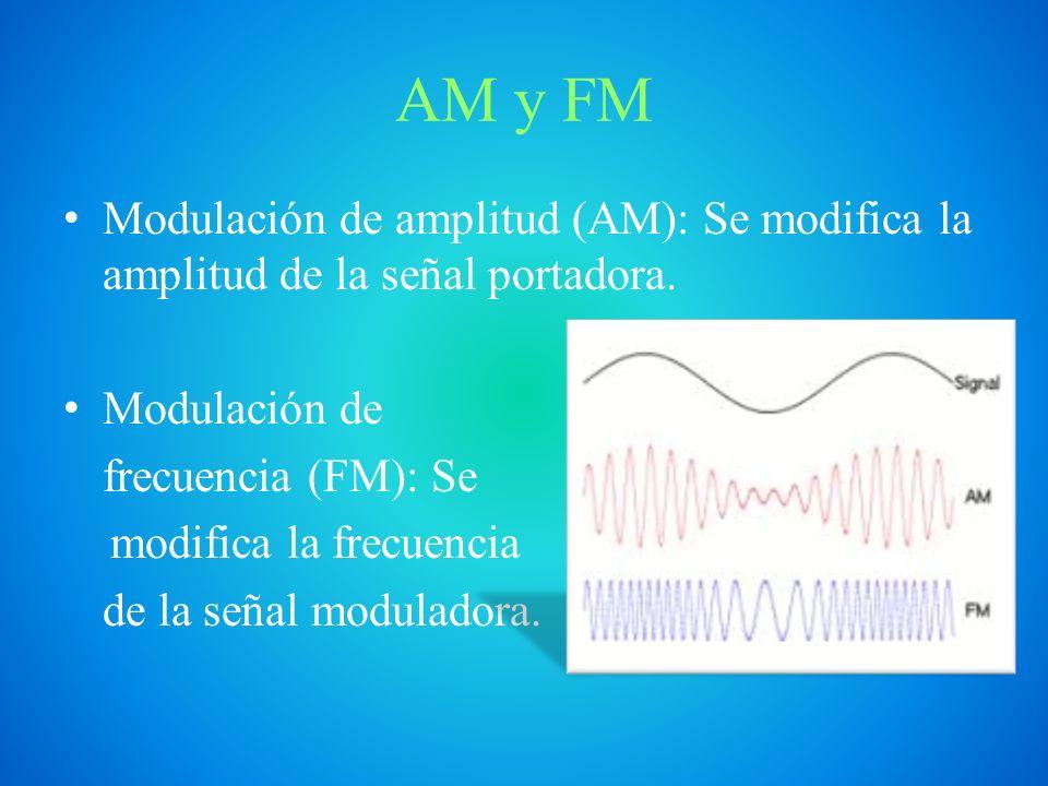 La Modulación Es el proceso en el que se transforma una señal en otra.