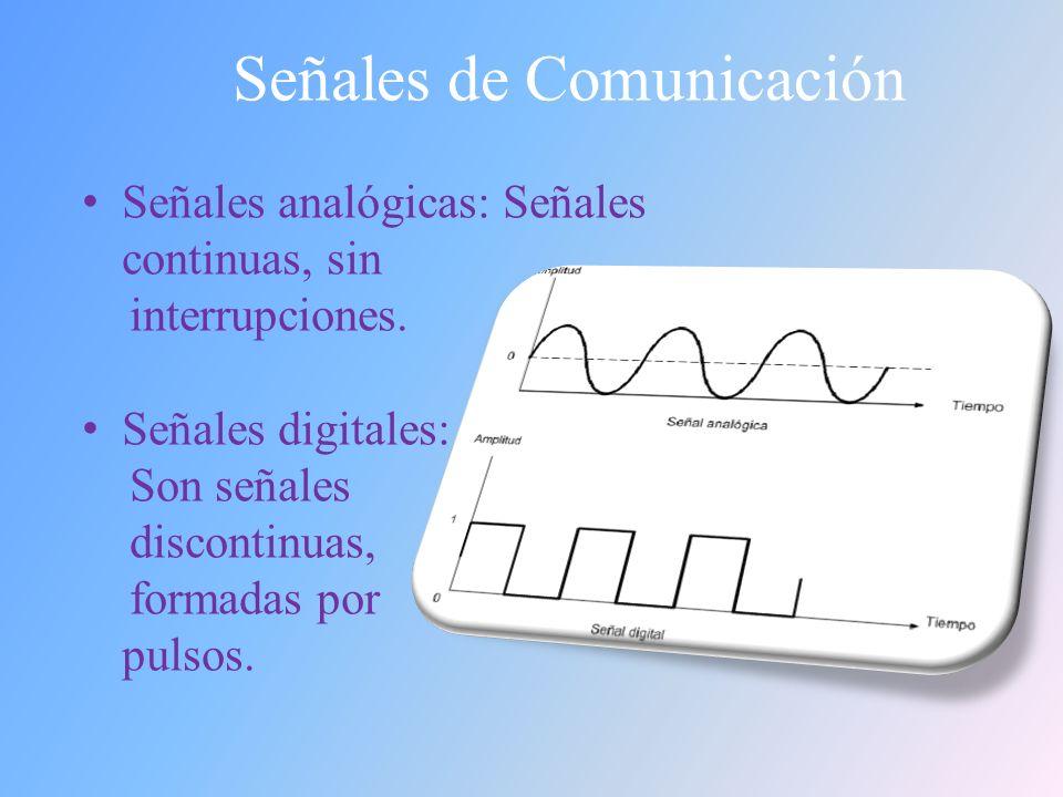 1. Sistemas de Comunicación