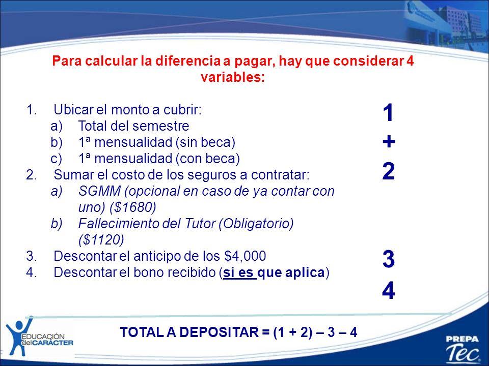 Para calcular la diferencia a pagar, hay que considerar 4 variables: 1.Ubicar el monto a cubrir: a)Total del semestre b)1ª mensualidad (sin beca) c)1ª