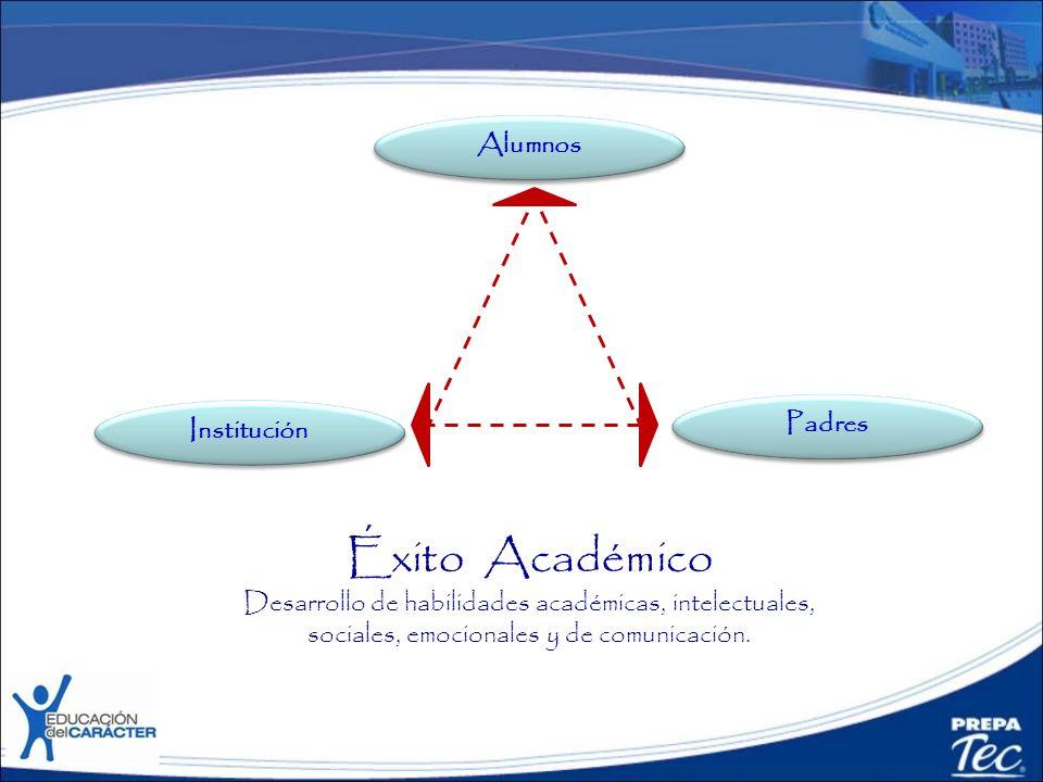 Éxito Académico Desarrollo de habilidades académicas, intelectuales, sociales, emocionales y de comunicación. Padres Institución Alumnos