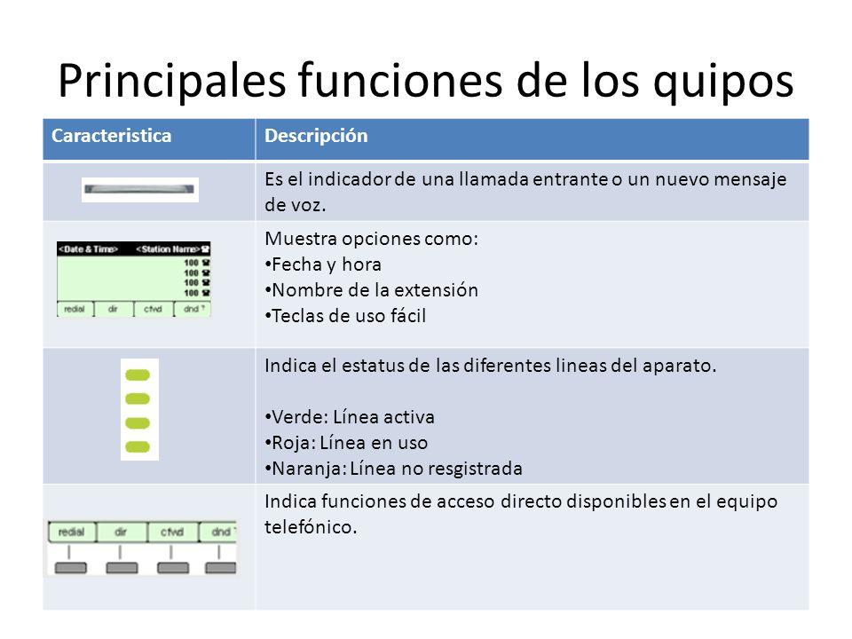Principales funciones de los quipos CaracteristicaDescripción Es el indicador de una llamada entrante o un nuevo mensaje de voz. Muestra opciones como