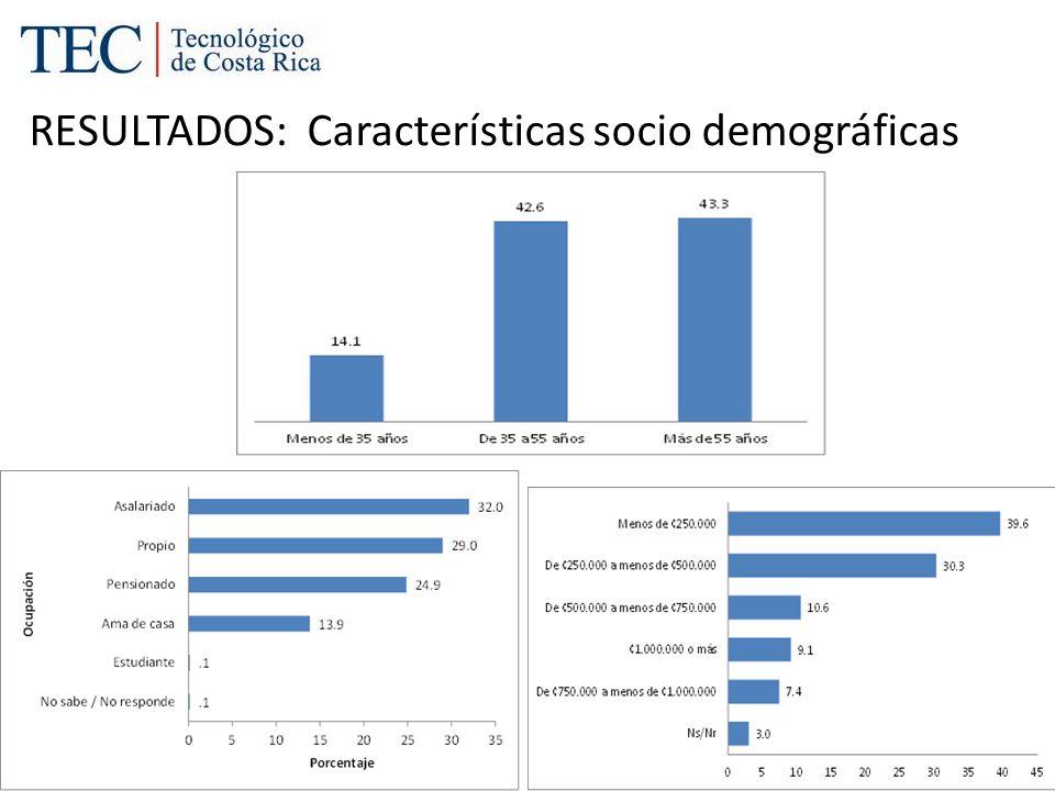 RESULTADOS: Características socio demográficas