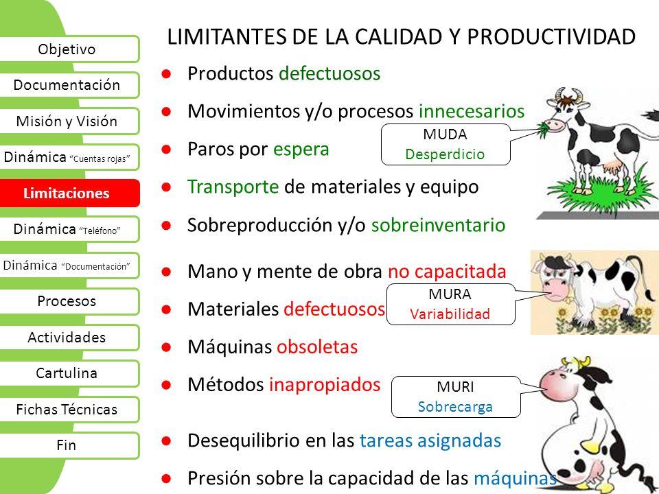 LIMITANTES DE LA CALIDAD Y PRODUCTIVIDAD Productos defectuosos Movimientos y/o procesos innecesarios Paros por espera Transporte de materiales y equip