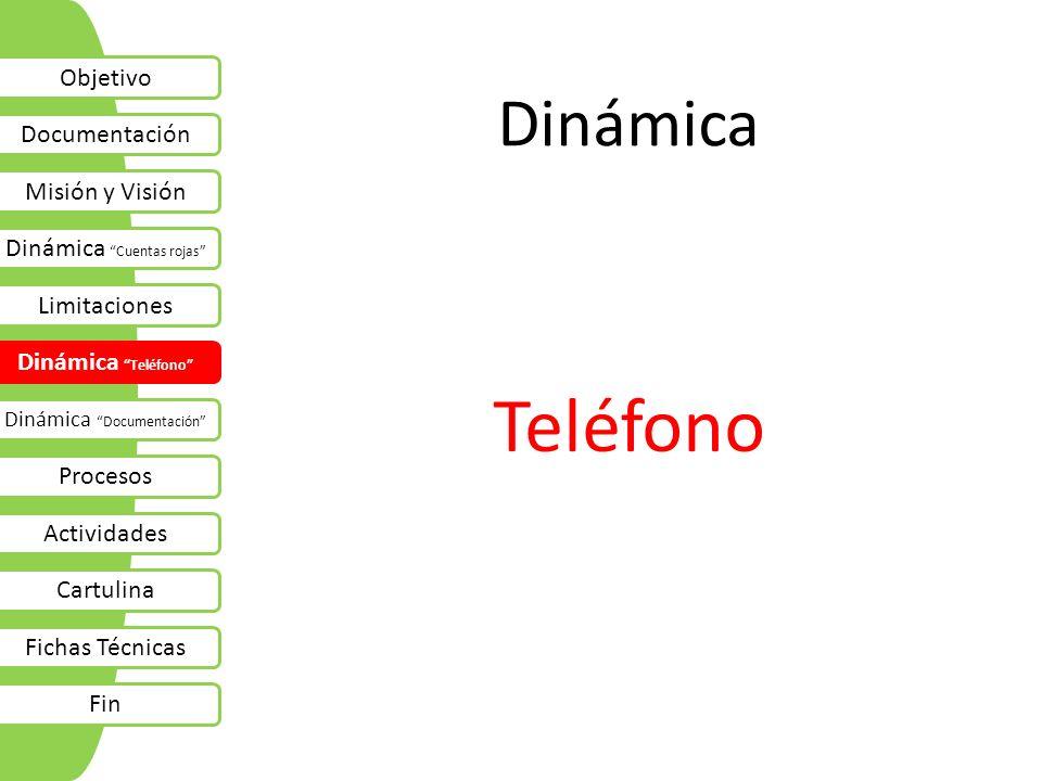 Dinámica Teléfono Objetivo Documentación Misión y Visión Dinámica Cuentas rojas Limitaciones Dinámica Teléfono Dinámica Documentación Procesos Activid