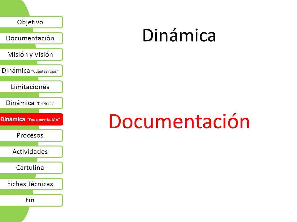 Dinámica Documentación Objetivo Documentación Misión y Visión Dinámica Cuentas rojas Limitaciones Dinámica Teléfono Dinámica Documentación Procesos Ac