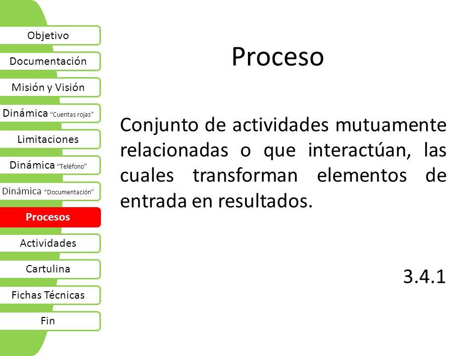 Proceso Conjunto de actividades mutuamente relacionadas o que interactúan, las cuales transforman elementos de entrada en resultados. 3.4.1 Objetivo D