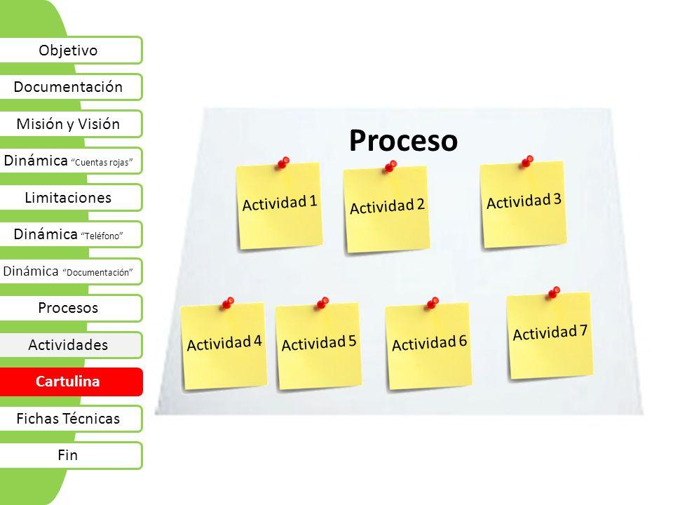 Objetivo Documentación Misión y Visión Dinámica Cuentas rojas Limitaciones Dinámica Teléfono Dinámica Documentación Procesos Actividades Cartulina Fic