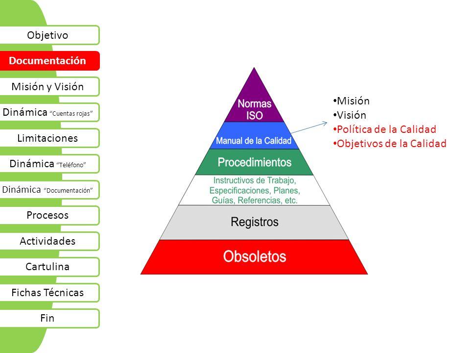 Misión Visión Política de la Calidad Objetivos de la Calidad Objetivo Documentación Misión y Visión Dinámica Cuentas rojas Limitaciones Dinámica Teléf
