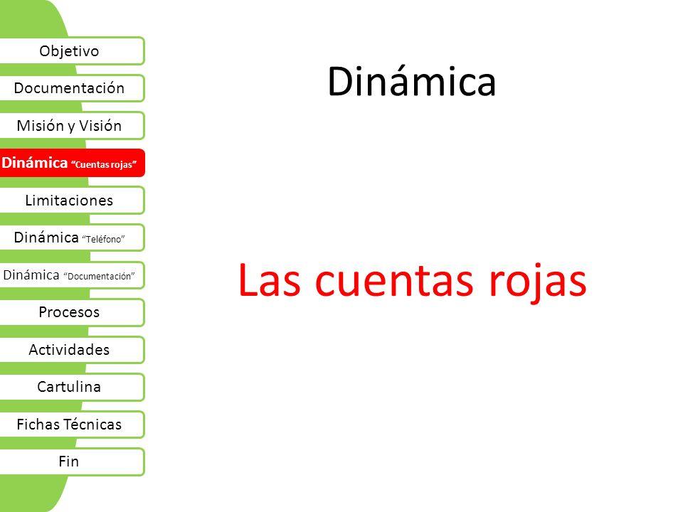 Dinámica Las cuentas rojas Objetivo Documentación Misión y Visión Dinámica Cuentas rojas Limitaciones Dinámica Teléfono Dinámica Documentación Proceso
