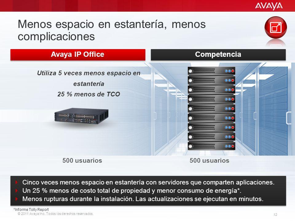 © 2011 Avaya Inc. Todos los derechos reservados. 12 Menos espacio en estantería, menos complicaciones Cinco modelos, 3 bases de código diferentes De 5