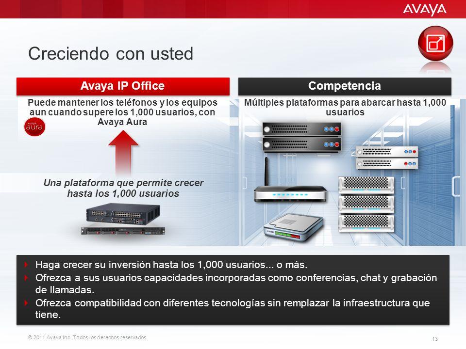 © 2011 Avaya Inc. Todos los derechos reservados. 13 Avaya IP Office Competencia Creciendo con usted Cinco modelos, 3 bases de código diferentes De 5 a