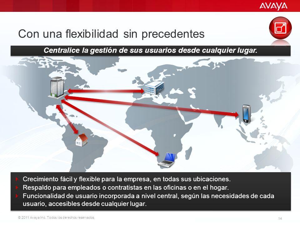 © 2011 Avaya Inc. Todos los derechos reservados. 14 Con una flexibilidad sin precedentes Centralice la gestión de sus usuarios desde cualquier lugar.