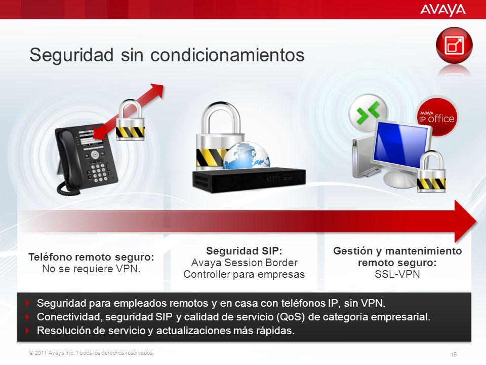 © 2011 Avaya Inc. Todos los derechos reservados. 15 Seguridad para empleados remotos y en casa con teléfonos IP, sin VPN. Conectividad, seguridad SIP