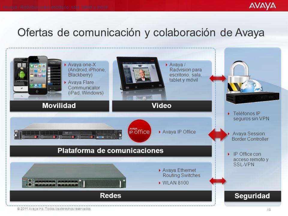 © 2011 Avaya Inc. Todos los derechos reservados. 19 Ofertas de comunicación y colaboración de Avaya Avaya one-X (Android, iPhone, Blackberry) Avaya Fl