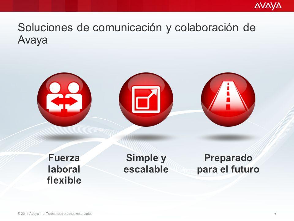© 2011 Avaya Inc. Todos los derechos reservados. 7 Soluciones de comunicación y colaboración de Avaya 7 Preparado para el futuro Fuerza laboral flexib