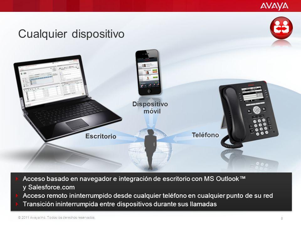 © 2011 Avaya Inc. Todos los derechos reservados. 8 Cualquier dispositivo Acceso basado en navegador e integración de escritorio con MS Outlook y Sales