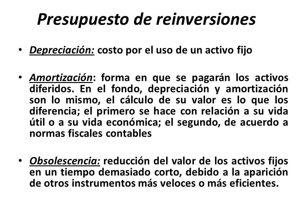 Presupuesto de reinversiones Depreciación: costo por el uso de un activo fijo Amortización: forma en que se pagarán los activos diferidos. En el fondo