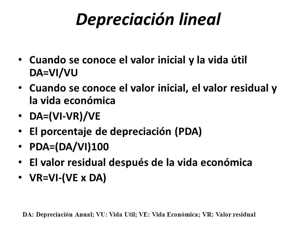 Depreciación lineal Cuando se conoce el valor inicial y la vida útil DA=VI/VU Cuando se conoce el valor inicial, el valor residual y la vida económica DA=(VI-VR)/VE El porcentaje de depreciación (PDA) PDA=(DA/VI)100 El valor residual después de la vida económica VR=VI-(VE x DA) DA: Depreciación Anual; VU: Vida Util; VE: Vida Económica; VR: Valor residual