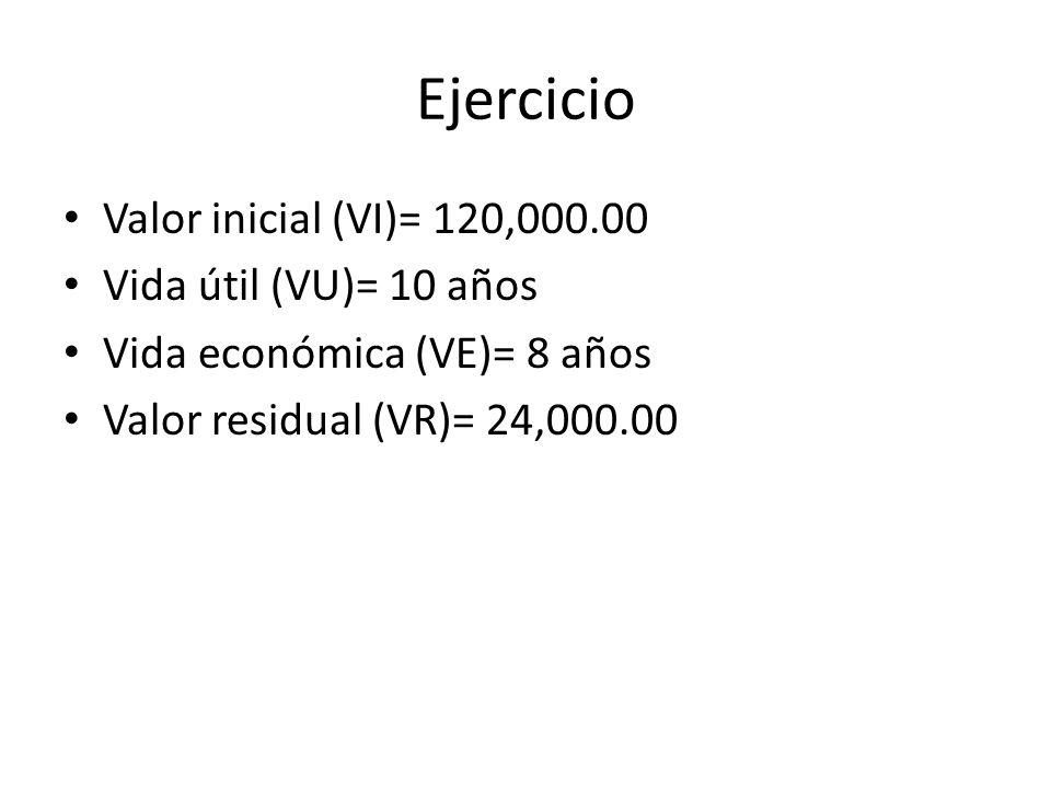 Ejercicio Valor inicial (VI)= 120,000.00 Vida útil (VU)= 10 años Vida económica (VE)= 8 años Valor residual (VR)= 24,000.00